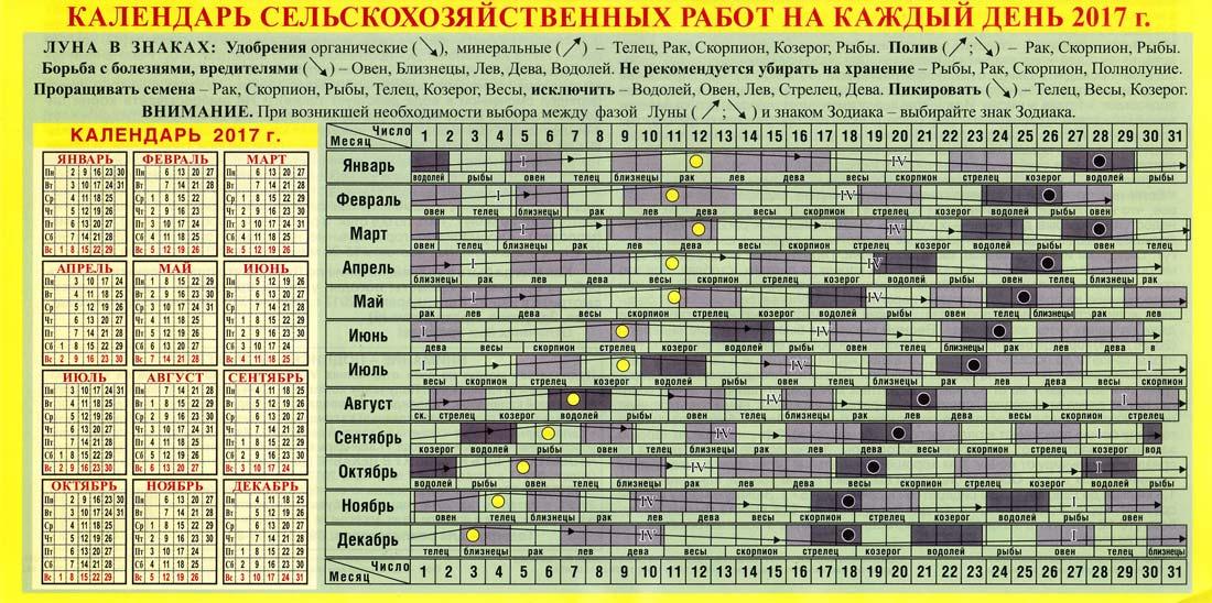 Лунный посевной календарь на 2017